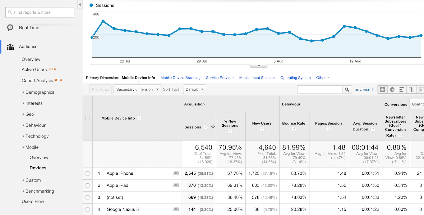 google-analytics-mobile-devices